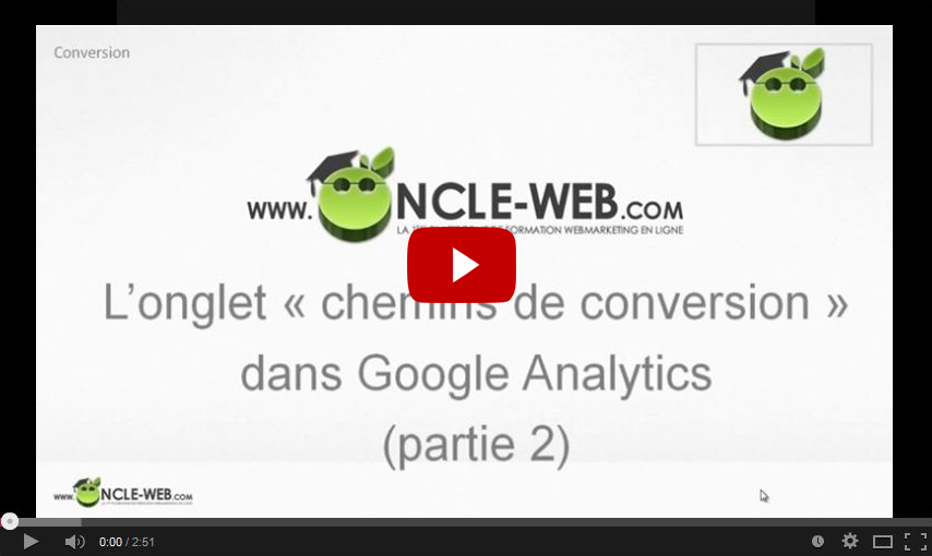 Google Analytics et les chemins de conversion (partie 2)
